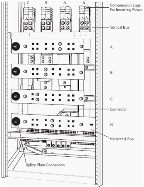 switchboard construction basics  engineers eep