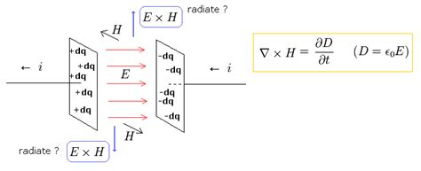 maxwell stress tensor parallel plate capacitor parallel plate capacitor poynting vector 28 images consider a parallel plate capacitor