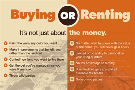 is it cheaper to buy or rent a house rent or buy kitsap cares homes