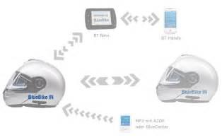 Bmw Motorrad Kommunikationssystem Software by Bluetooth Motorrad Headset F 252 R Die Kommunikation W 228 Hrende