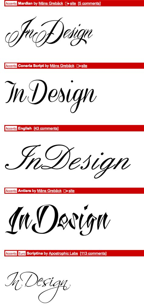 dafont photoshop how to add fonts to photoshop from dafont image