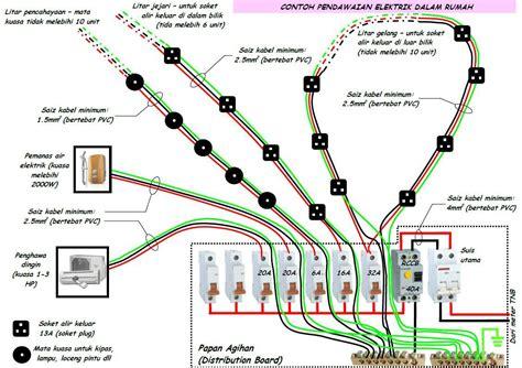 panduan pemasangan elektrik dirumah wiring and