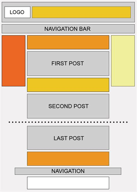 adsense help forum vbulletin google adsense deep integration tutorial page