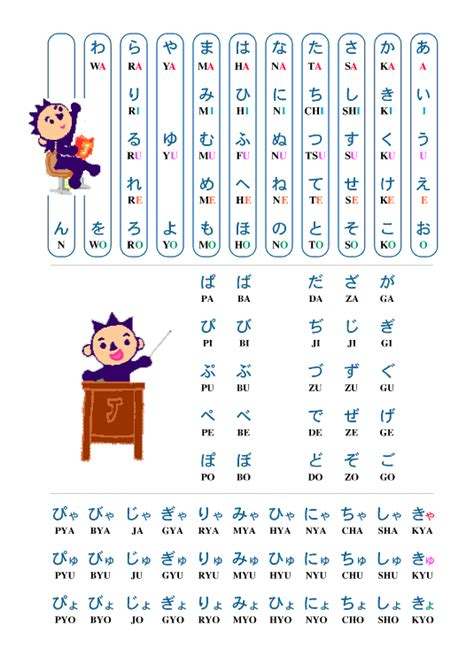 complete middle learn beginner hieroglyphs complete language courses books free coloring pages of hiragana chart