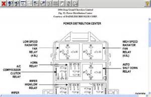 kenworth t2000 fuse box get free image about wiring diagram
