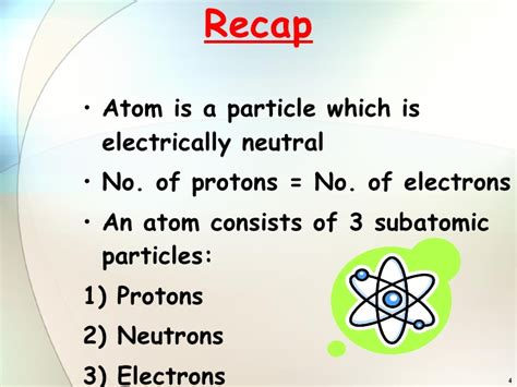 section 4 2 the structure of an atom structure of atoms part 2