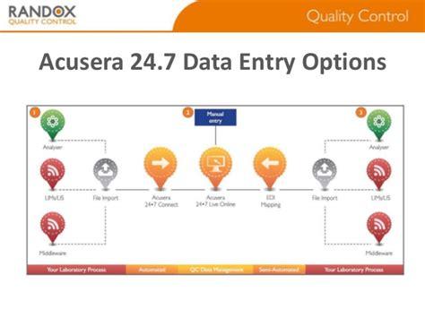 acusera  interlaboratory data management