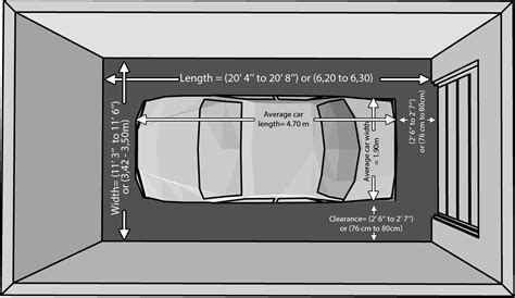 Typical Garage Size | the dimensions of an one car and a two car garage