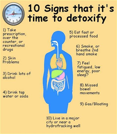 How Does It Take To Self Detox From by Take Back Your Health 10 Signs That It S Time To Detoxify