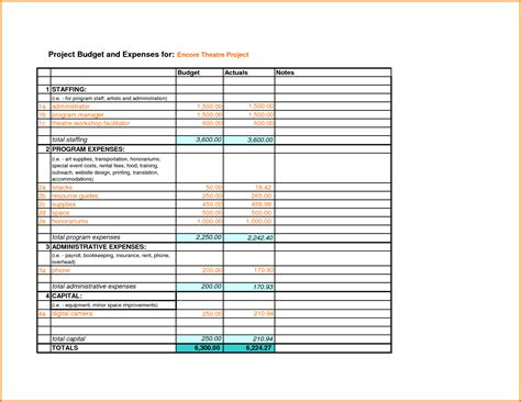 sle project budget template 100 project budget breakdown sle template best