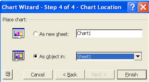excel 2010 chart wizard tutorial how to use chart wizard in excel 2007 pivot table in
