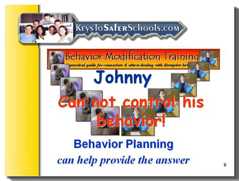 Behaviour Modification Applications by Behavior Modification Planning