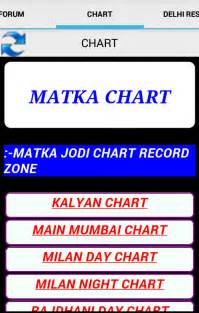 matka guru kalyan panel chart search results for satta matka chart download calendar