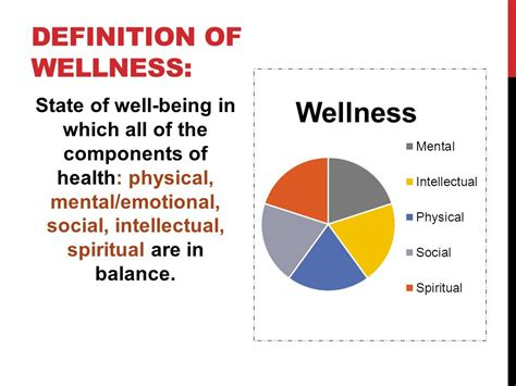dimensions of health ppt