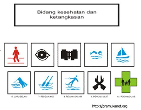 Tkk Pengatur Rumah Penggalang Purwa tanda pengenal pramuka