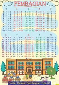 Poster Belajar Anak Tipe Matematika poster belajar pembagian tipe 01 peluang usaha poster pendidikan dengan margin 100 max bep 2