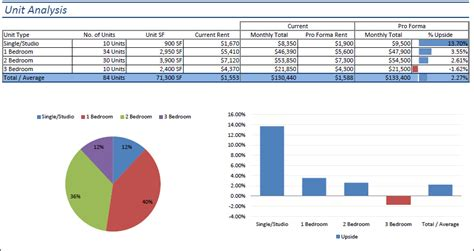 exle cash flow analysis report valuation tools for real use resheets