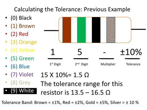 resistor calculate tolerance 03 resistors and color code