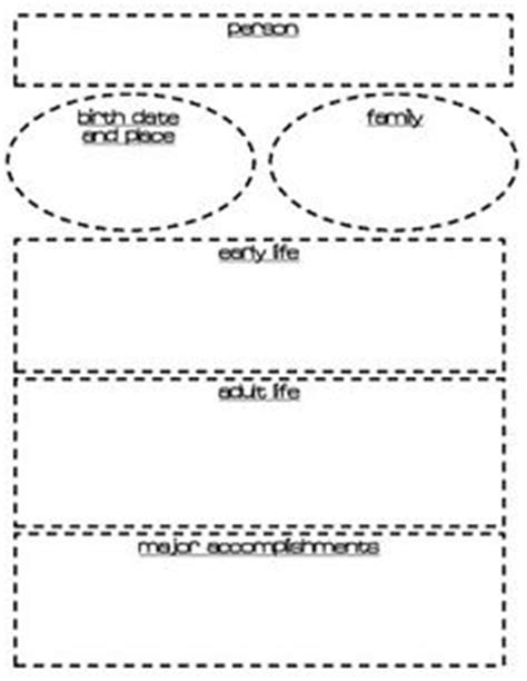 simple biography graphic organizer 1000 images about biography on pinterest bobs black