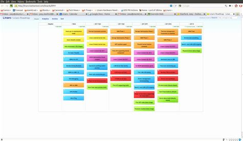 Kanban Card Template Ppt by 50 New Scrum Task Board Excel Template Documents Ideas