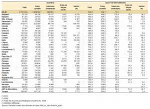 statistiques sur la fourniture des soins de sant 233