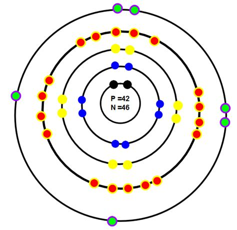 bohr diagram for calcium aluminum aluminum bohr model