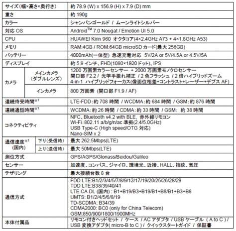 servlet spec 2 3 section 9 7 2 ファーウェイの huawei mate 9 mediapad m3 が発表 12月16日より発売