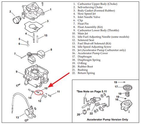 kohler courage 20 hp engine diagram on kohler free