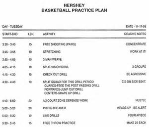 basketball practice plan sample images frompo
