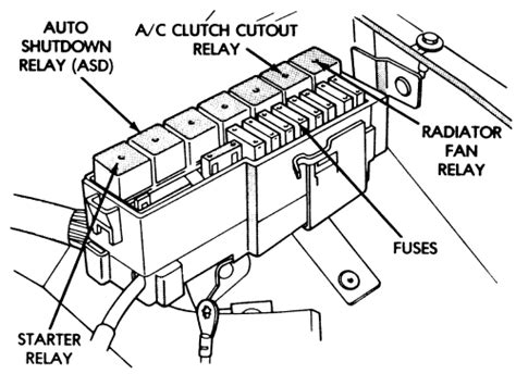 on board diagnostic system 1995 chrysler lebaron electronic valve timing repair guides 1988 96 electronic distributor ignition systems general information