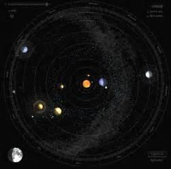Spaceman Moving Animated Solar System Gif Images At Best Animations