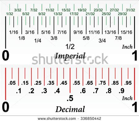 printable ruler decimal inches image gallery inch