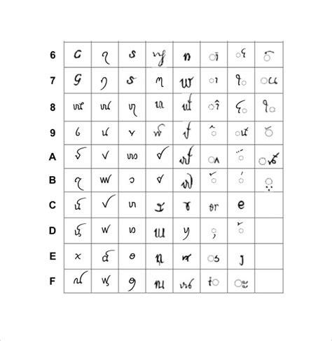 thai alphabet chart sle thai alphabet chart 8 documents in pdf