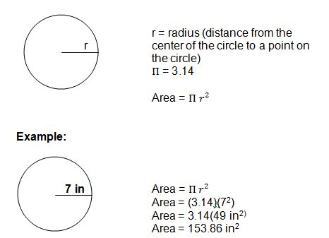area of a section of a circle formula area formula your reference guide for algebra formulas