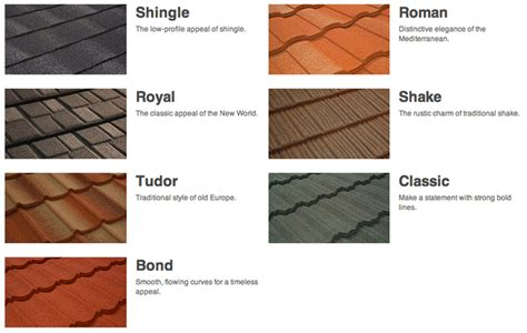Types Of Roof Tiles Metal Tile Roofing From Roofing Systems
