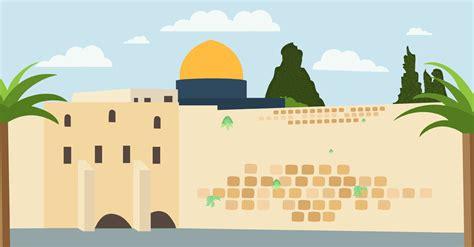 the western wall kotel israel
