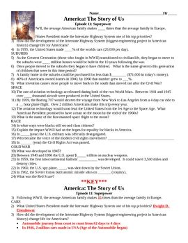 America Story Of Us Cities Worksheet by America The Story Of Us Worksheet Stinksnthings