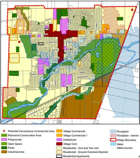 layout of land use report template