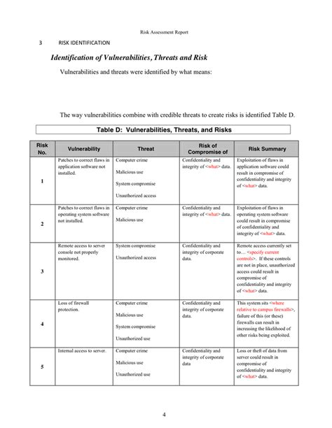 risk report template risk assessment report template in word and pdf formats