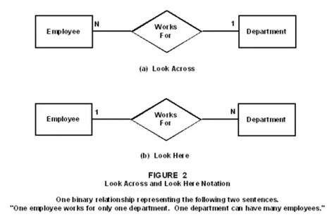 how many uml diagrams are there how do we read cardinality in a uml diagram or in e a