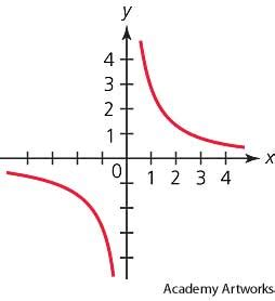 define conic sections hyperbola dictionary definition hyperbola defined