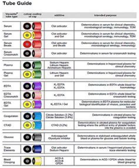 what color for cbc blood sle colors mustafa sultan enterprises