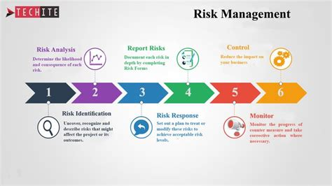 Mba Risk Management Uk by 25 Unique Risk Management Ideas On Mba In Uk