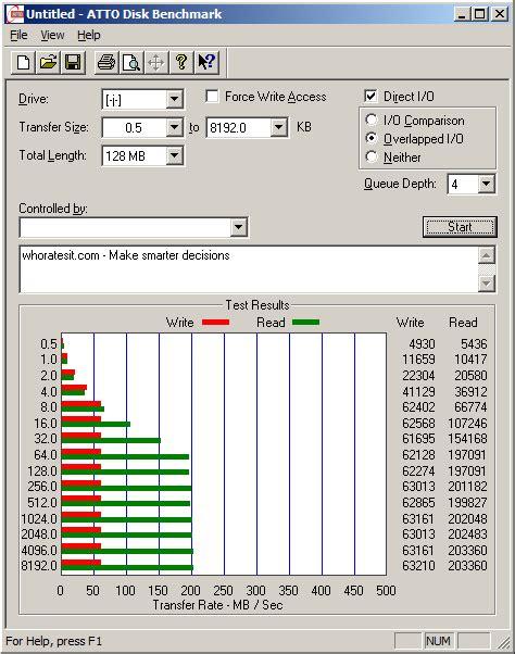 atto bench userbenchmark atto disk benchmark