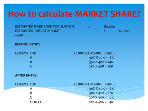 how to calculate market and sale