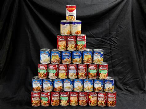 Dmarc Food Pantry by Resources For Congregations Dmarc