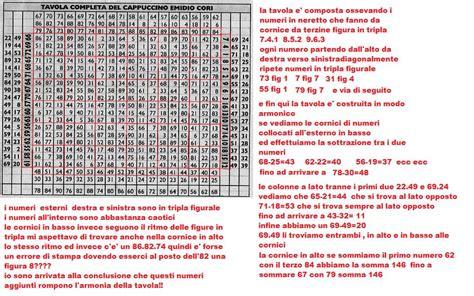 tavola cappuccino numeri e metodi di occhidigiada58 la tavola cappuccino