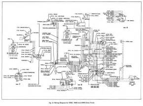 lighting wiring parts for ford 8n tractors 19471952 wiring free printable wiring diagrams