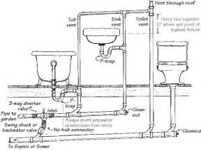 another vent pipe question