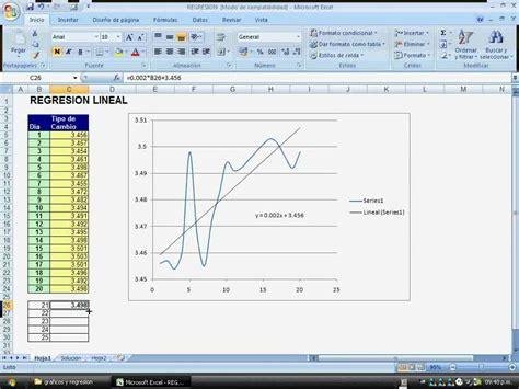 tutorial excel graficos 2007 excel 2007 graficos avanzado lineas youtube